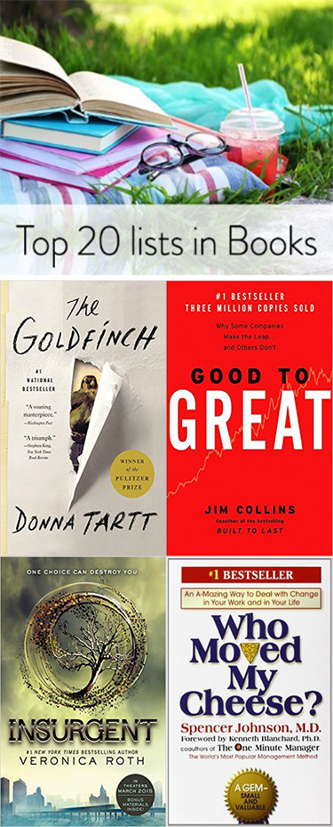 Top 20 Lists in Books All Time - Top 20 lists in Books
