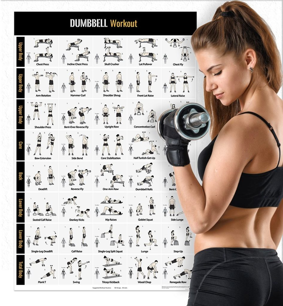 71EzWWQxhxL. SL1082  946x1024 - The Best 17 Home Gym Posters to Motivate You!