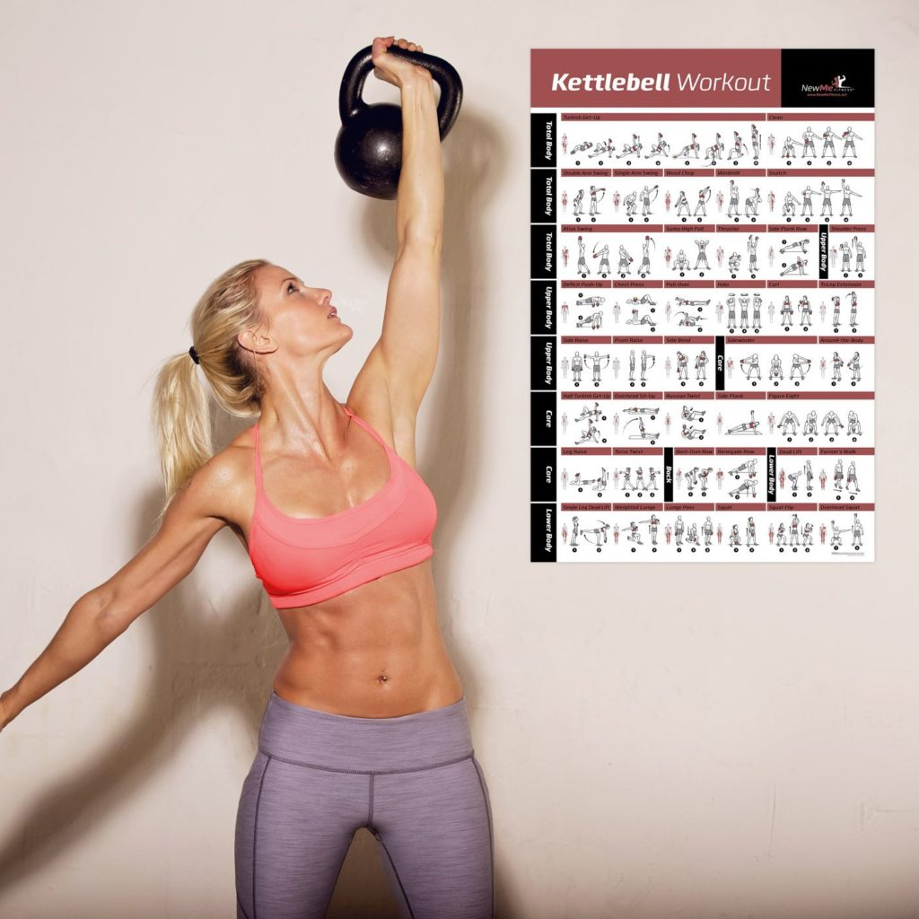 The Best 17 Home Gym Posters to Motivate You! | Must Have Tips